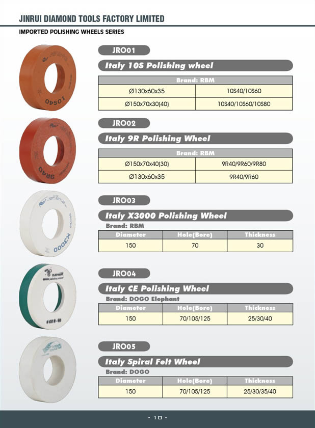 Import polishing wheels series